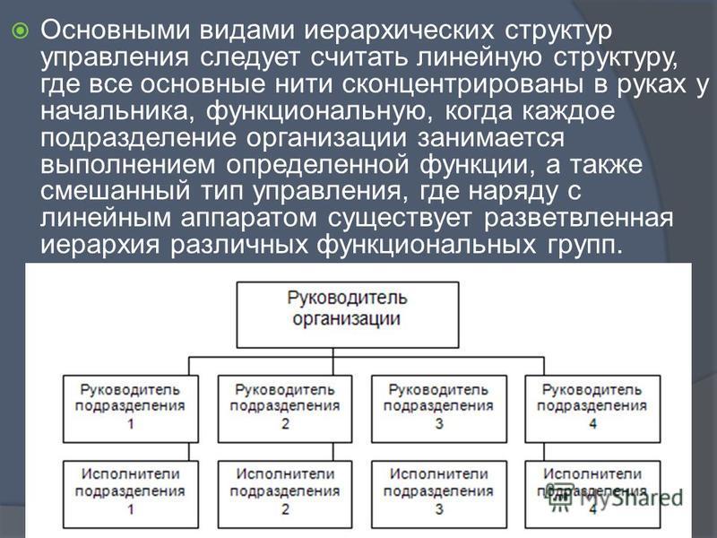 Основными видами иерархических структур управления следует считать линейную структуру, где все основные нити сконцентрированы в руках у начальника, функциональную, когда каждое подразделение организации занимается выполнением определенной функции, а