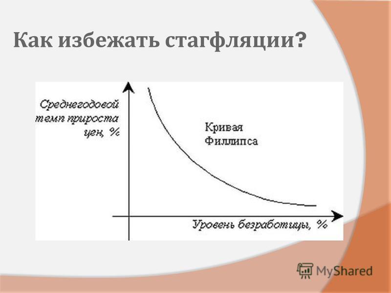Как избежать стагфляции ?
