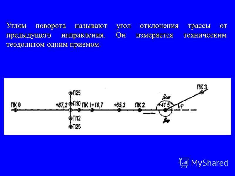 Углом поворота называют угол отклонения трассы от предыдущего направления. Он измеряется техническим теодолитом одним приемом.