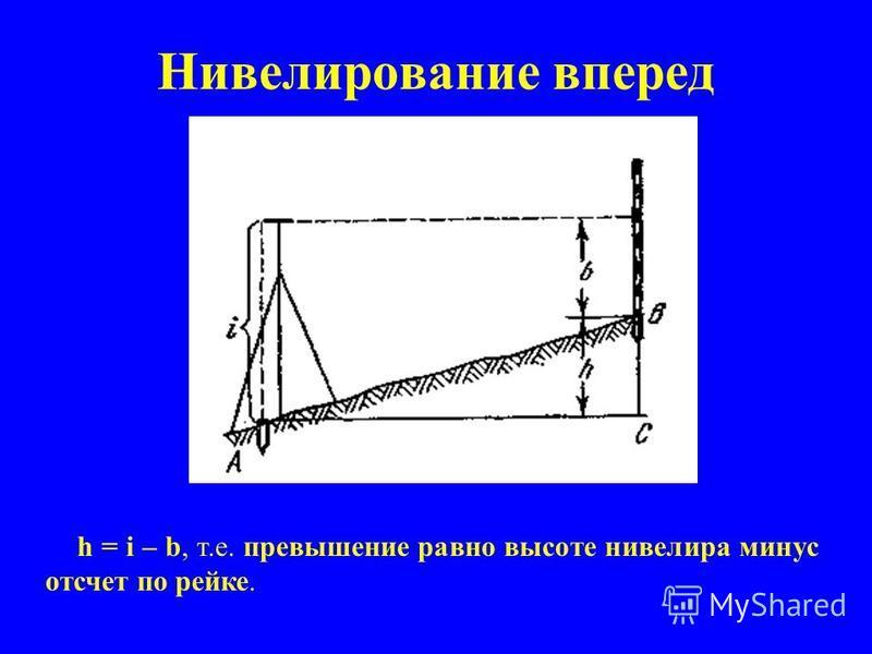 Нивелирование вперед h = i – b, т.е. превышение равно высоте нивелира минус отсчет по рейке.