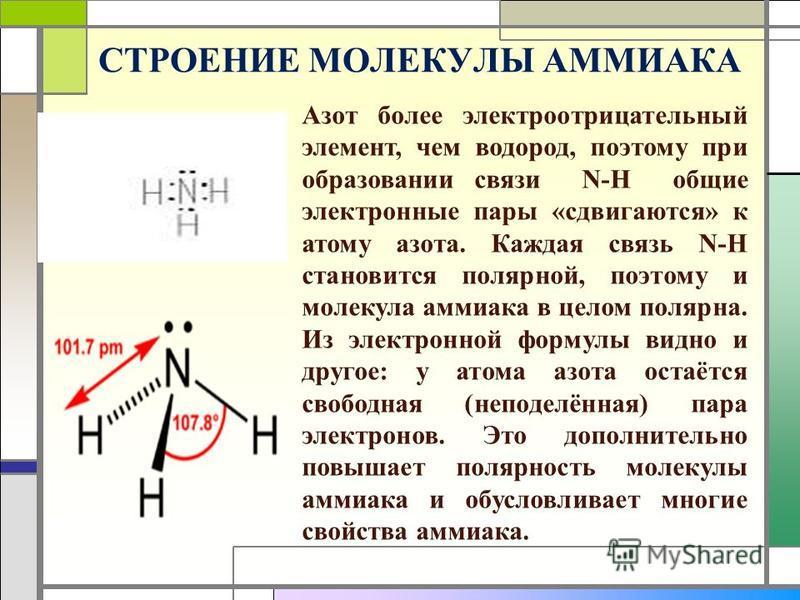 СТРОЕНИЕ МОЛЕКУЛЫ АММИАКА Азот более электроотрицательный элемент, чем водород, поэтому при образовании связи N-H общие электронные пары «сдвигаются» к атому азота. Каждая связь N-H становится полярной, поэтому и молекула аммиака в целом полярная. Из