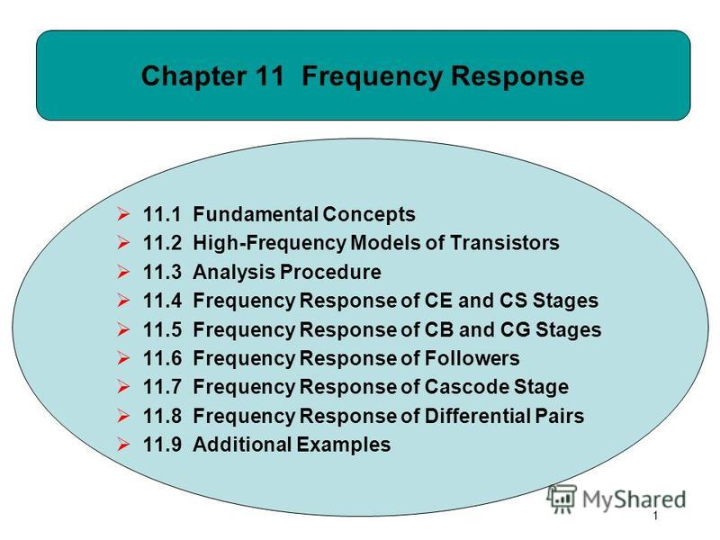 Chapter 11 Frequency Response 11.1 Fundamental Concepts 11.2 High-Frequency Models of Transistors 11.3 Analysis Procedure 11.4 Frequency Response of CE and CS Stages 11.5 Frequency Response of CB and CG Stages 11.6 Frequency Response of Followers 11.