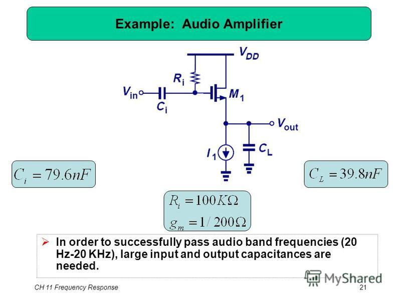 Example: Audio Amplifier In order to successfully pass audio band frequencies (20 Hz-20 KHz), large input and output capacitances are needed. CH 11 Frequency Response21