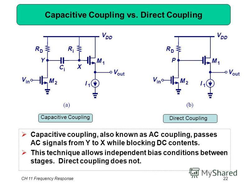 Capacitive Coupling vs. Direct Coupling Capacitive coupling, also known as AC coupling, passes AC signals from Y to X while blocking DC contents. This technique allows independent bias conditions between stages. Direct coupling does not. Capacitive C