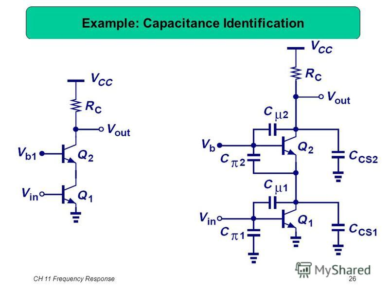 CH 11 Frequency Response26 Example: Capacitance Identification