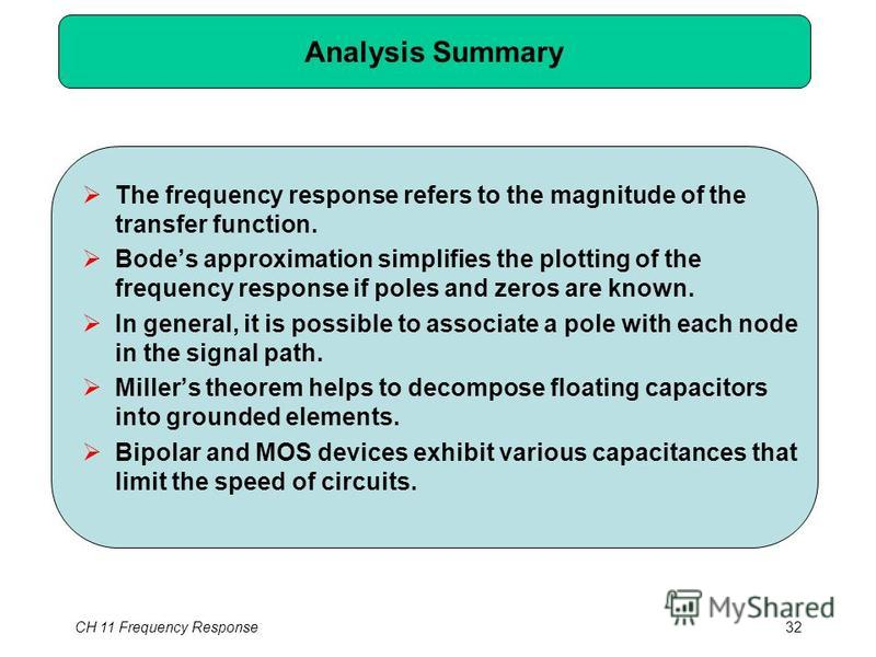 Analysis Summary The frequency response refers to the magnitude of the transfer function. Bodes approximation simplifies the plotting of the frequency response if poles and zeros are known. In general, it is possible to associate a pole with each nod