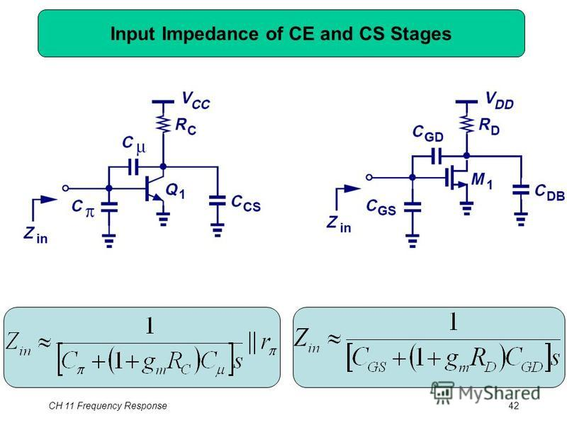 CH 11 Frequency Response42 Input Impedance of CE and CS Stages