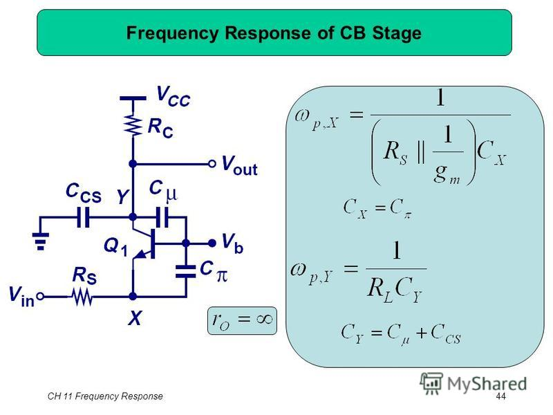 CH 11 Frequency Response44 Frequency Response of CB Stage