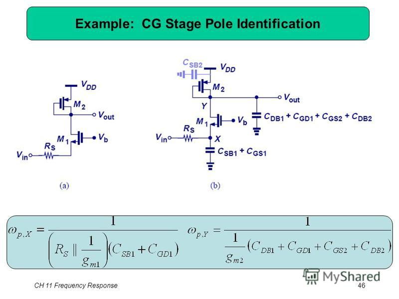 CH 11 Frequency Response46 Example: CG Stage Pole Identification