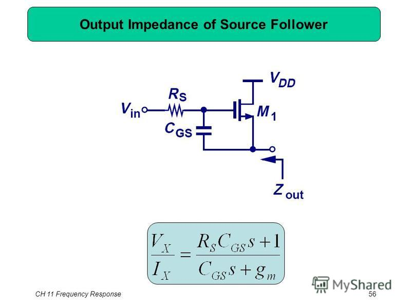 CH 11 Frequency Response56 Output Impedance of Source Follower