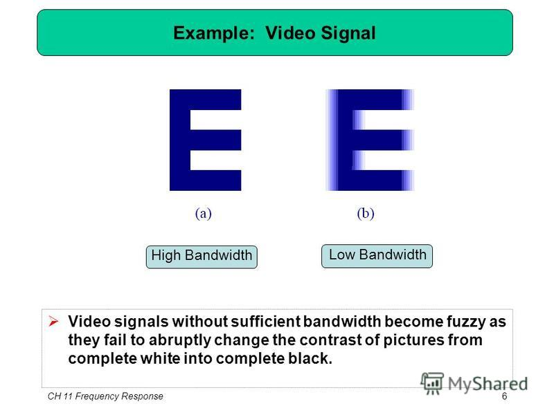 Example: Video Signal Video signals without sufficient bandwidth become fuzzy as they fail to abruptly change the contrast of pictures from complete white into complete black. CH 11 Frequency Response6 High BandwidthLow Bandwidth