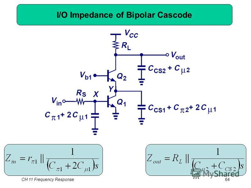 CH 11 Frequency Response64 I/O Impedance of Bipolar Cascode