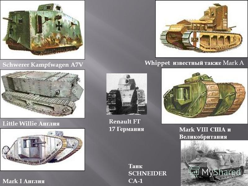 Schwerer Kampfwagen A7V Little Willie Англия Mark I Англия Whippet известный также Mark A Mark VIII США и Великобритания Танк SCHNEIDER CA-1 Renault FT 17 Германия