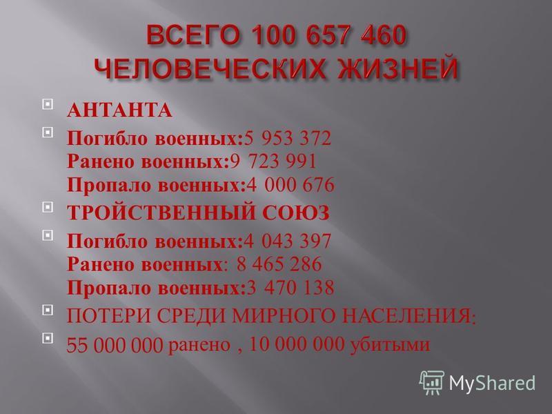АНТАНТА Погибло военных :5 953 372 Ранено военных :9 723 991 Пропало военных :4 000 676 ТРОЙСТВЕННЫЙ СОЮЗ Погибло военных :4 043 397 Ранено военных : 8 465 286 Пропало военных :3 470 138 ПОТЕРИ СРЕДИ МИРНОГО НАСЕЛЕНИЯ : 55 000 000 ранено, 10 000 000
