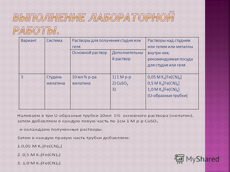Вариант Система Растворы для получения студня или геля Растворы над студнем или гелем или металлы внутри них; рекомендуемая посуда для студня или геля Основной раствор Дополнительны й раствор 3Студень желатина 10 мл % р-ра желатина 1) 1 М р-р 2) CuSO