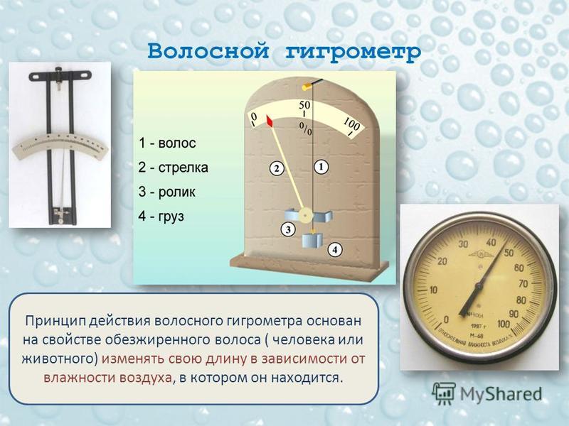 Волосной гигрометр Принцип действия волосного гигрометра основан на свойстве обезжиренного волоса ( человека или животного) изменять свою длину в зависимости от влажности воздуха, в котором он находится.