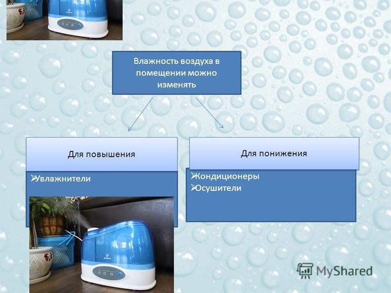 Влаюность воздуха в помещении можно изменять Увлажнители Для повышения Кондиционеры Осушители Для понижения