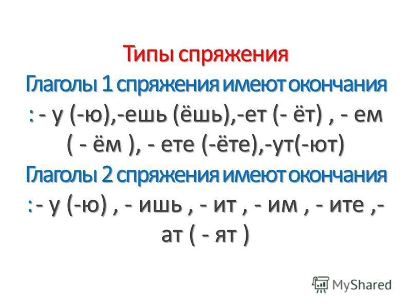 Типы спряжения Глаголы 1 спряжения имеют окончания :- у (-ю),-ешь (ёшь),-эт (- эт), - ем ( - ём ), - эте (-эте),-ут(-ют) Глаголы 2 спряжения имеют окончания :- у (-ю), - ишь, - ит, - им, - ите,- ат ( - ят ) Типы спряжения Глаголы 1 спряжения имеют ок