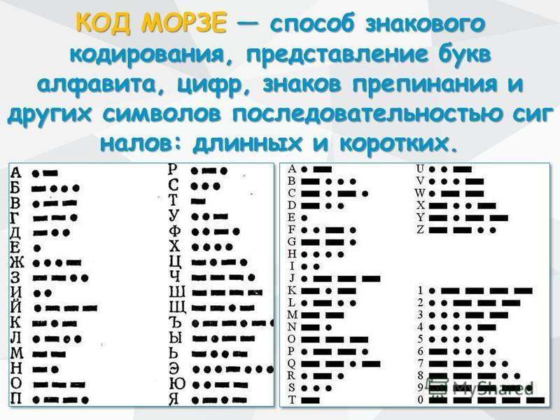 КОД МОРЗЕ способ знакового кодирования, представление букв алфавита, цифр, знаков препинания и других символов последовательностью сигналов: длинных и коротких.