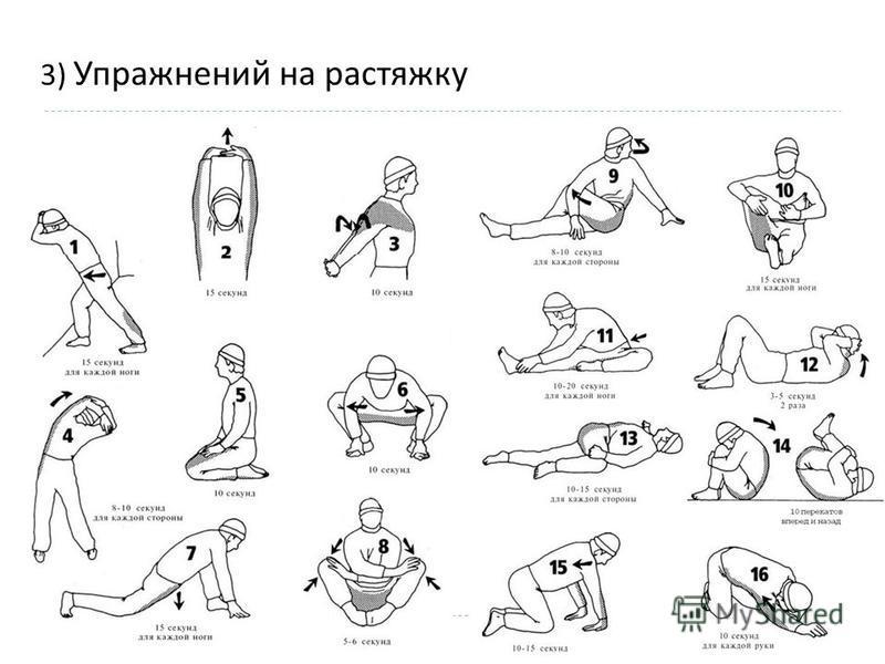 3) Упражнений на растяжку
