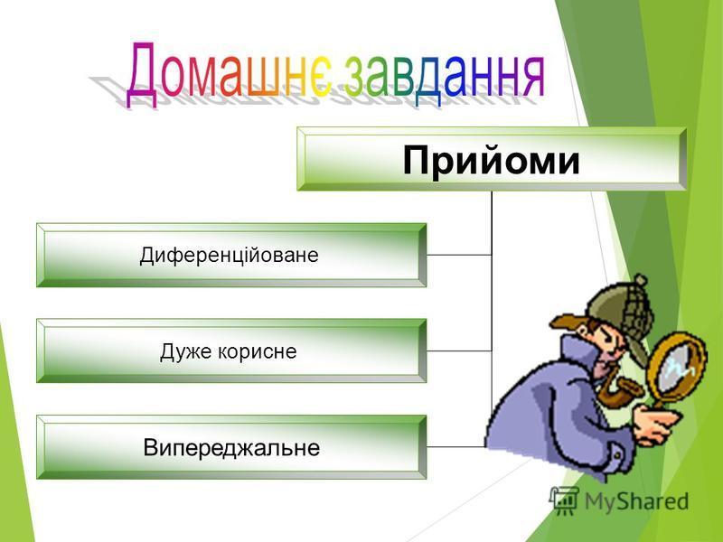 Закріплення, повторення, контроль отриманих знань