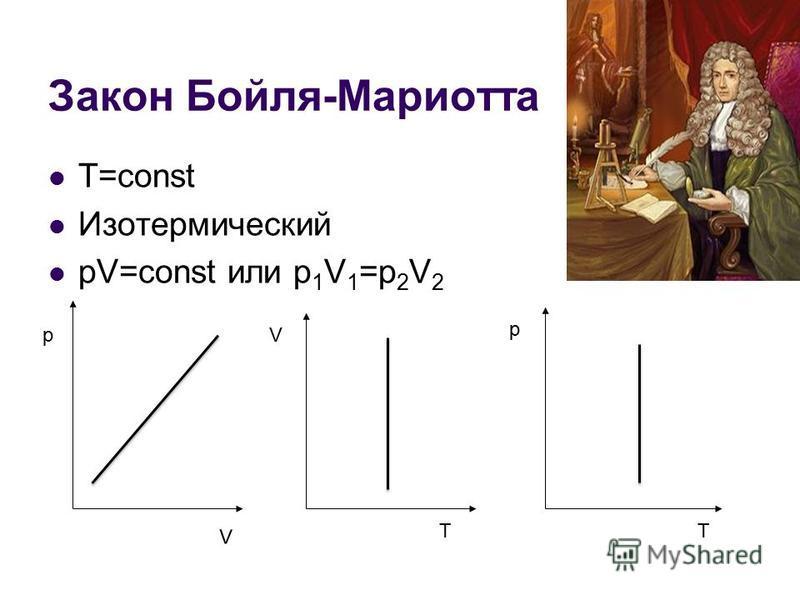 Закон Бойля-Мариотта T=const Изотермический pV=const или p 1 V 1 =p 2 V 2 p V V T p T