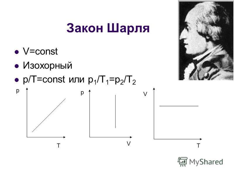 Закон Шарля V=const Изохорный p/T=const или p 1 /T 1 =p 2 /T 2 p T p V V T