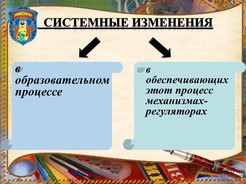 в образовательном процессе в обеспечивающих этот процесс механизмах- регуляторах