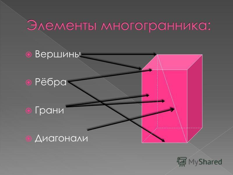 называется тело, граница которого является объединением конечного числа многоугольников.