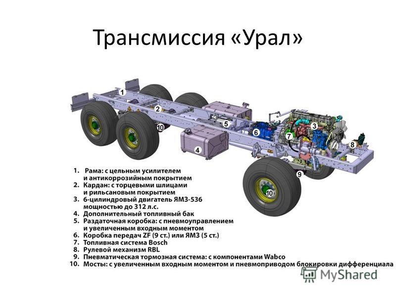 Трансмиссия «Урал»