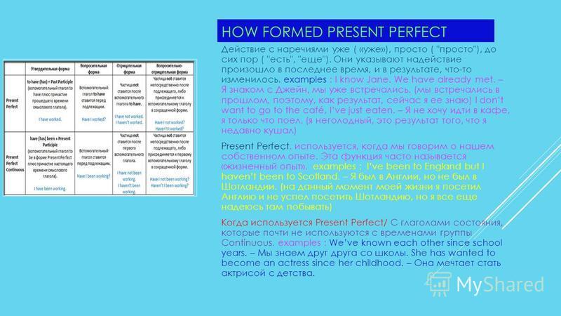 HOW FORMED PRESENT PERFECT Действие с наречиями уже ( «уже»), просто (