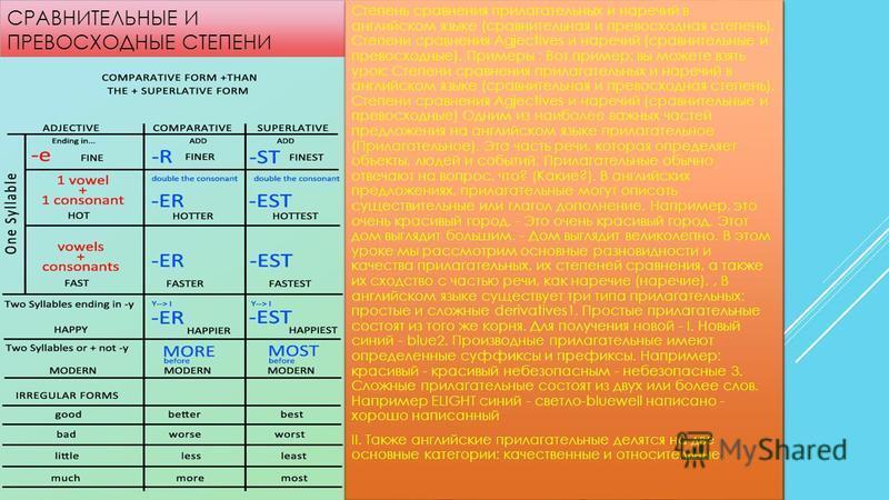 СРАВНИТЕЛЬНЫЕ И ПРЕВОСХОДНЫЕ СТЕПЕНИ Степень сравнения прилагательных и наречий в английском языке (сравнительная и превосходная степень). Степени сравнения Agjectives и наречий (сравнительные и превосходные). Примеры ; Вот пример: вы можете взять ур