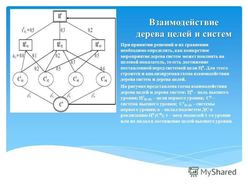 Взаимодействие дерева целей и систем При принятии решений и их сравнении необходимо определить, как конкретное мероприятие дерева систем может повлиять на целевой показатель, то есть достижение поставленной перед системой цели Ц 0. Для этого строится