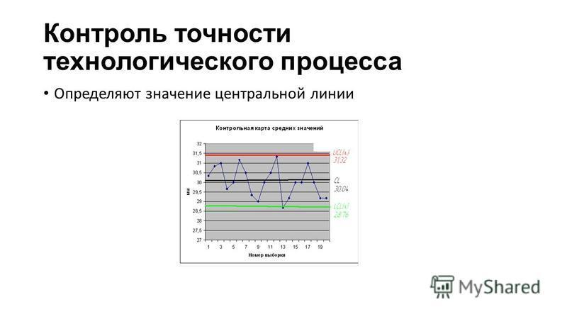 Контроль точности технологического процесса Определяют значение центральной линии