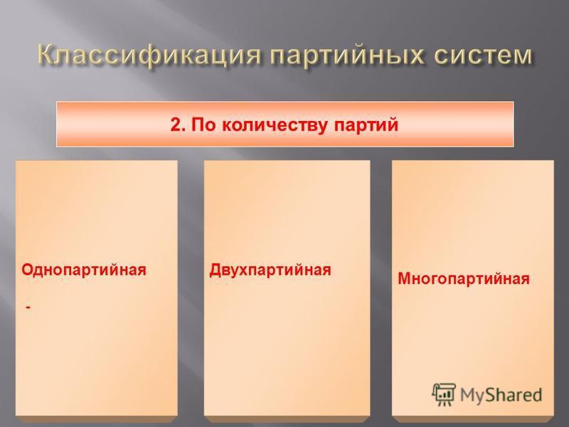 2. По количеству партий Однопартийная - Двухпартийная Многопартийная