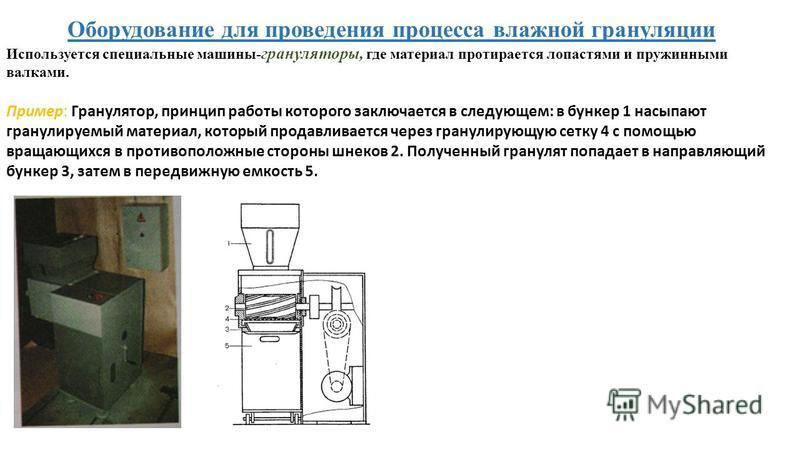 Оборудование для проведения процесса влажной грануляции Используется специальные машины- грануляторы, где материал протирается лопастями и пружинными валками. Пример: Гранулятор, принцип работы которого заключается в следующем: в бункер 1 насыпают гр