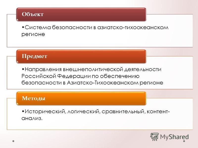 Система безопасности в азиатско-тихоокеанском регионе Объект Направления внешнеполитической деятельности Российской Федерации по обеспечению безопасности в Азиатско-Тихоокеанском регионе Предмет Исторический, логический, сравнительный, контент- анали