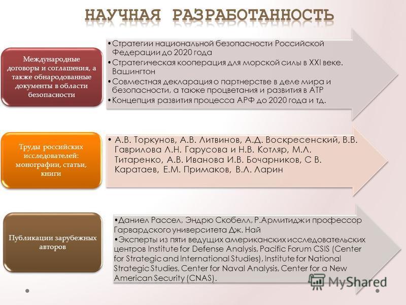 Стратегии национальной безопасности Российской Федерации до 2020 года Стратегическая кооперация для морской силы в XXI веке. Вашингтон Совместная декларация о партнерстве в деле мира и безопасности, а также процветания и развития в АТР Концепция разв