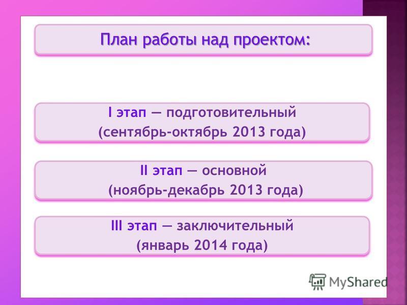 План работы над проектом: II этап основной (ноябрь-декабрь 2013 года) II этап основной (ноябрь-декабрь 2013 года) I этап подготовительный (сентябрь-октябрь 2013 года) I этап подготовительный (сентябрь-октябрь 2013 года) III этап заключительный (январ