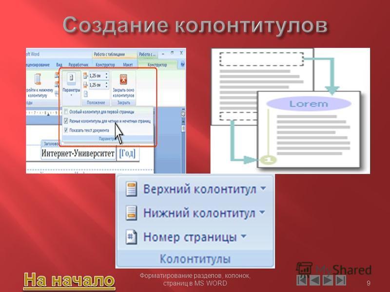 Форматирование разделов, колонок, страниц в MS WORD8 На начало На начало