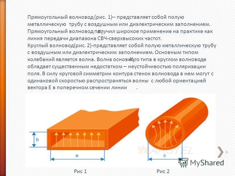 6 Прямоугольный волновойд (рис. 1)– представляет собой полую металлическую трубу с воздушным или диэлектрическим заполнением. Прямоугольный волновойд получил широкое применение на практике как линия передачи диапазона СВЧ-сверхвысоких частот. Круглый