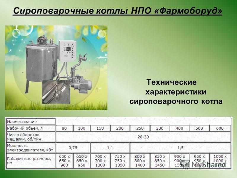 Сироповарочные котлы НПО «Фармоборуд» Технические характеристики сироповарочного котла