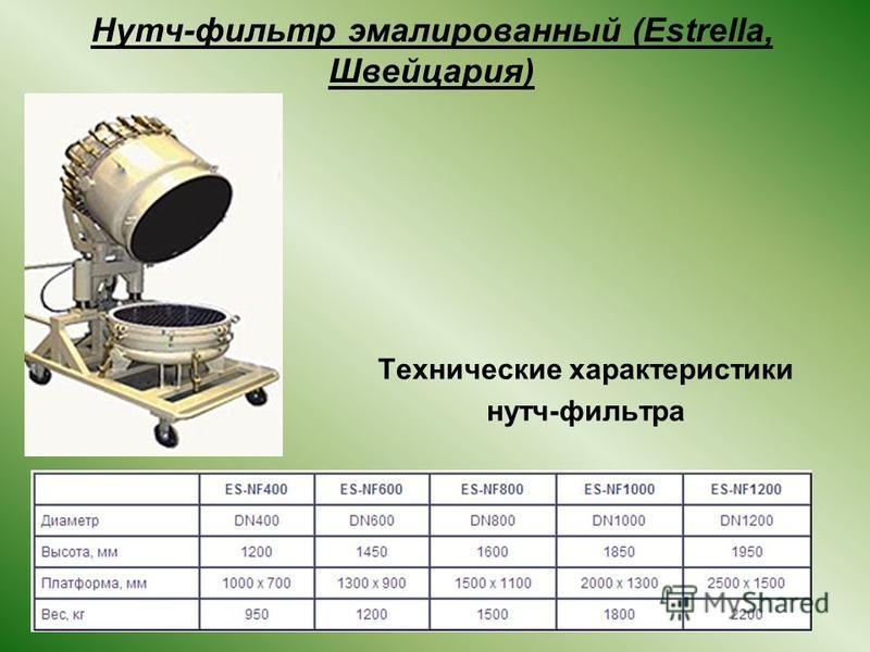 Нутч-фильтр эмалированный (Estrella, Швейцария) Технические характеристики нутч-фильтра