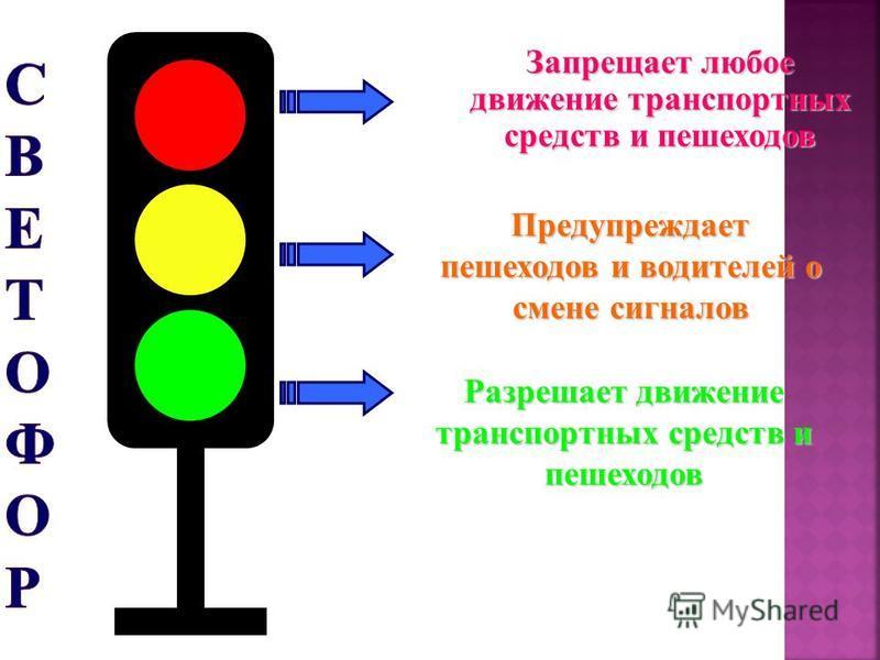 Запрещает любое движение транспортных средств и пешеходов Предупреждает пешеходов и водителей о смене сигналов Разрешает движение транспортных средств и пешеходов