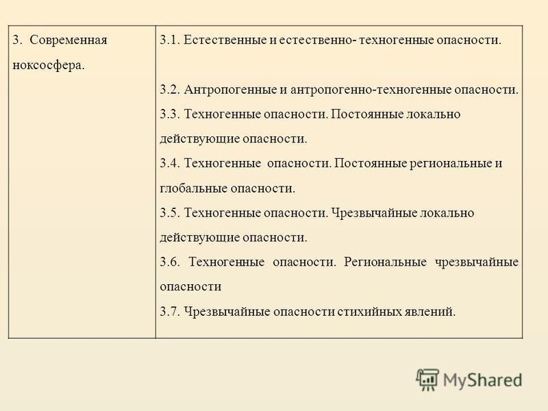 3. Современная ноксосфера. 3.1. Естественные и естественно- техногенные опасности. 3.2. Антропогенные и антропогеннойй-техногенные опасности. 3.3. Техногенные опасности. Постоянные локально действующие опасности. 3.4. Техногенные опасности. Постоянны
