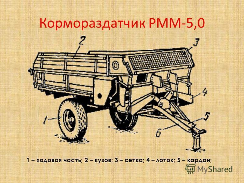 Кормораздатчик РММ-5,0 1 – ходовая часть; 2 – кузов; 3 – сетка; 4 – лоток; 5 – кардан;