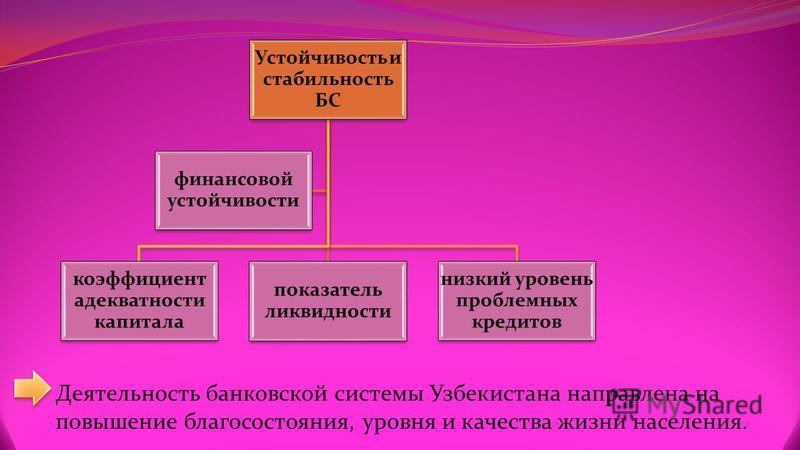 Деятельность банковской системы Узбекистана направлена на повышение благосостояния, уровня и качества жизни населения.