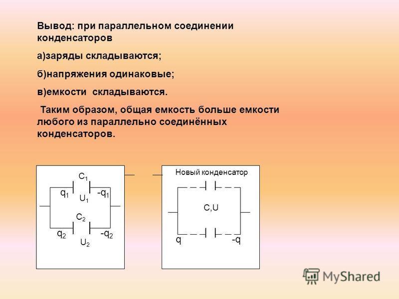 q1q1 U1U1 -q 1 C 2 q2q2 -q 2 U2U2 C1C1 C,U q-q Новый конденсатор Вывод: при параллельном соединении конденсаторов а)заряды складываются; б)напряжения одинаковые; в)емкости складываются. Таким образом, общая емкость больше емкости любого из параллельн