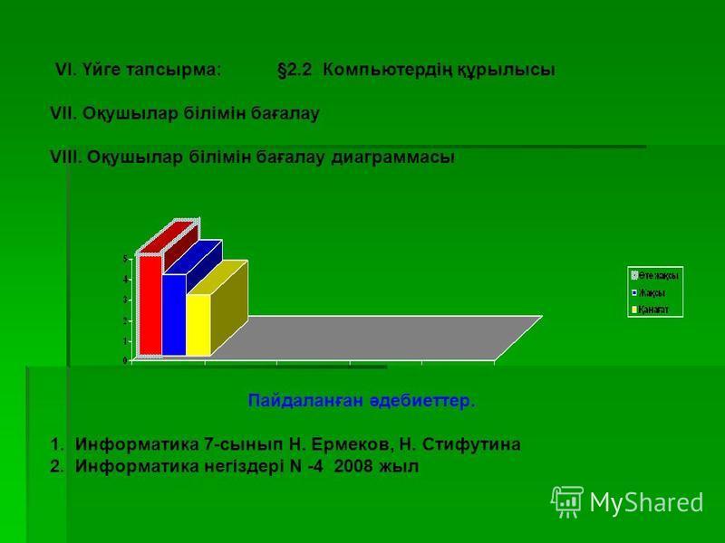 VI. Үйге тапсырма: §2.2 Компьютердің құрылысы VII. Оқушылар білімін бағалау VIII. Оқушылар білімін бағалау диаграммасы Пайдаланған әдебиеттер. 1. Информатика 7-сынып Н. Ермеков, Н. Стифутина 2. Информатика негіздері N -4 2008 жыл