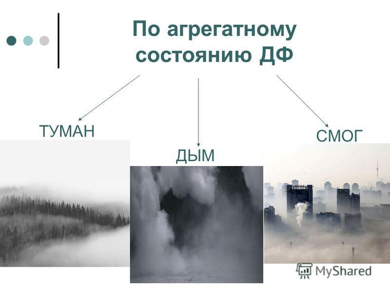 По агрегатному состоянию ДФ ТУМАН ДЫМ СМОГ